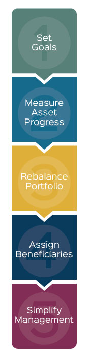 Windward-Wealth-Strategies-Balanced-Portfolio