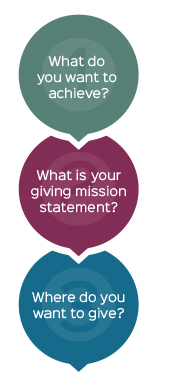 Windward-Wealth-Strategies-Charitable-Giving-Graphic