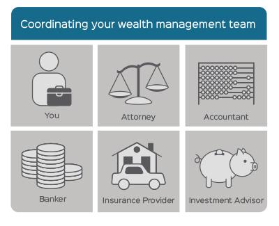 Windward-Wealth-Strategies-Wealth-Management-Graphic.jpg